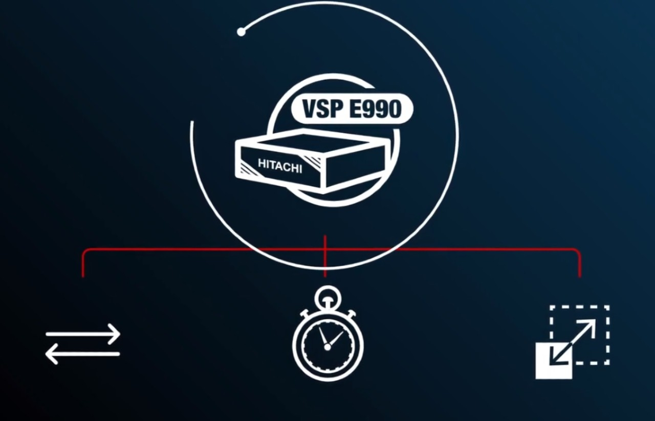 HV New All-Flash Virtual Storage E990 Header