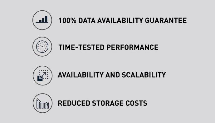 itachi Virtual Storage Platform (VSP) E990