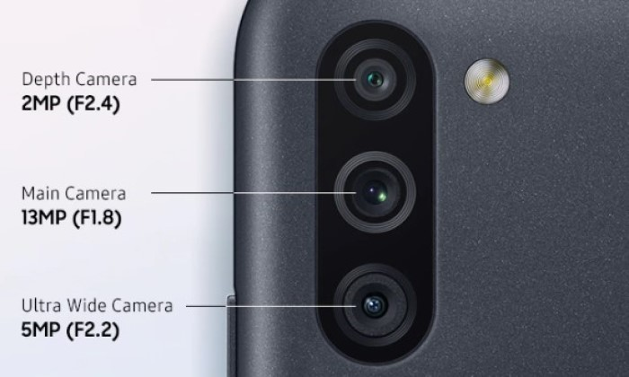 Samsung Galaxy M11 VS Samsung Galaxy M10 Kamera