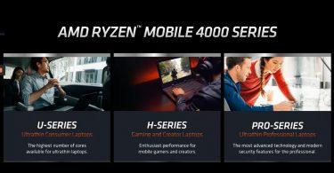AMD Ryzen 4000 Series Header