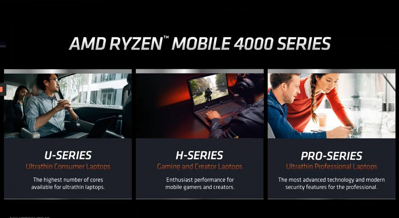 AMD Ryzen 4000 Series Header