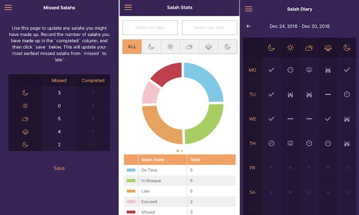Aplikasi Jurnal Ramadhan - Salah Diary