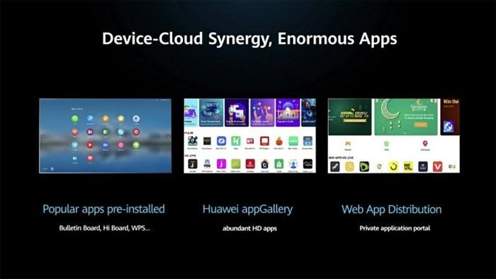 Huawei IdeaHub Ekosistem