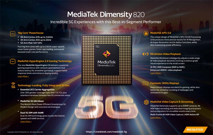 MediaTek Dimensity 820 All