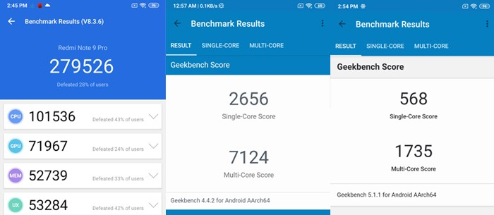 RedmiNote9Pro-BenchmarkPerformance
