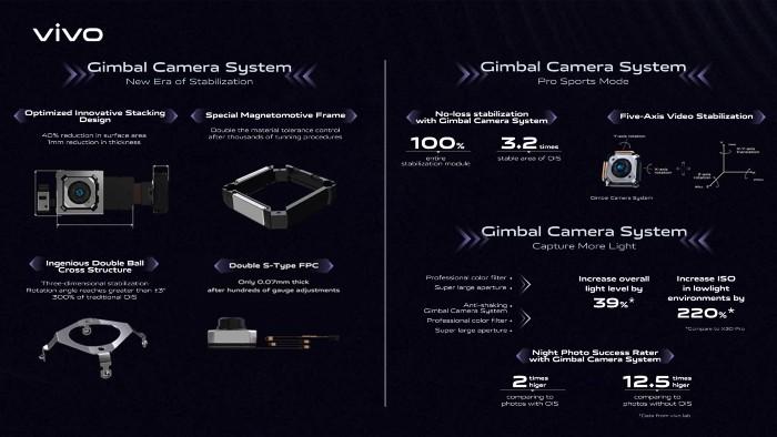Infografis-vivo-X50-Series