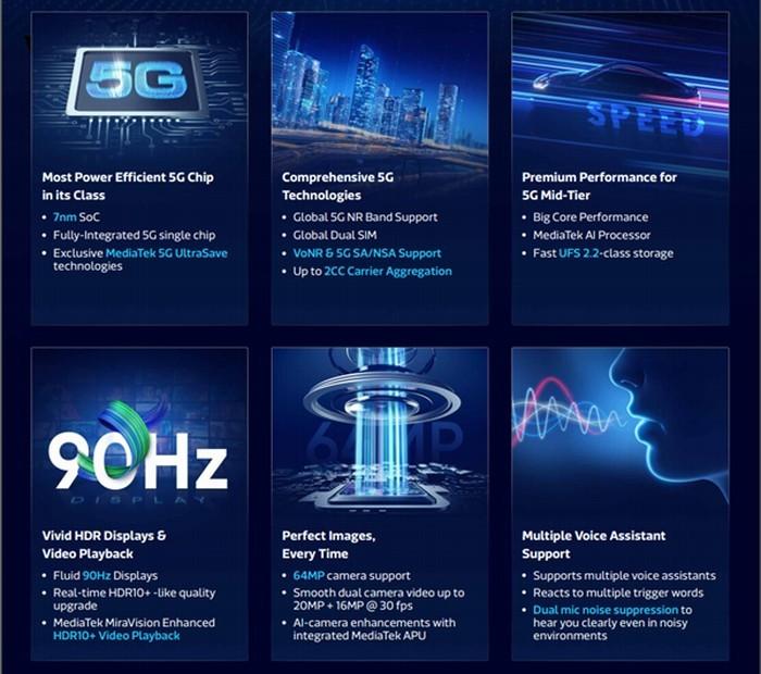 MediaTek Dimensity 720 5G Fitur