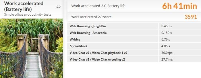 Review HP EliteBook 735 G6 PCMark8 Baterai