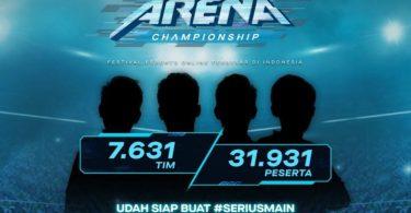 Sebanyak-7.631-Tim-Telah-Bergabung-Dalam-GoPay-Arena-Championship-2020-Header