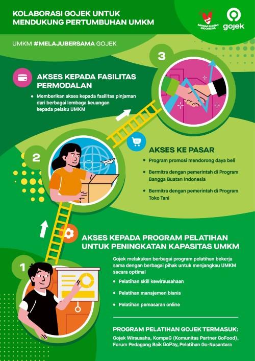 Infografik-MelajuBersamaGojek