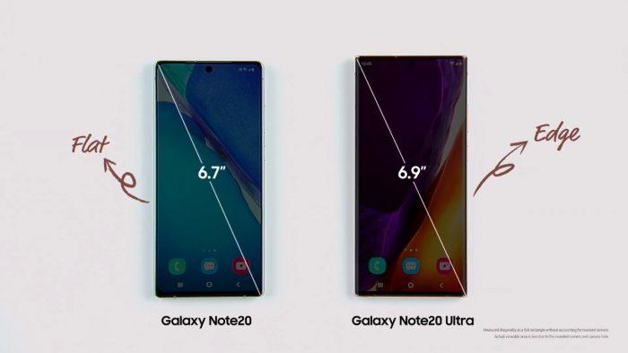 Samsung Galaxy Note 20 Display