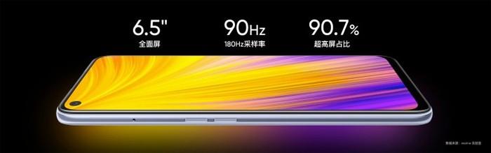 realme V5 5G Display