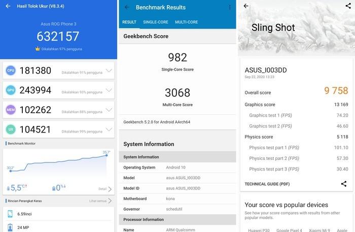 ASUS ROG Phone 3 Skor Benchmark