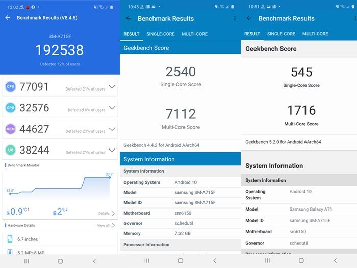 Galaxy A71 Haze Benchmark Performance