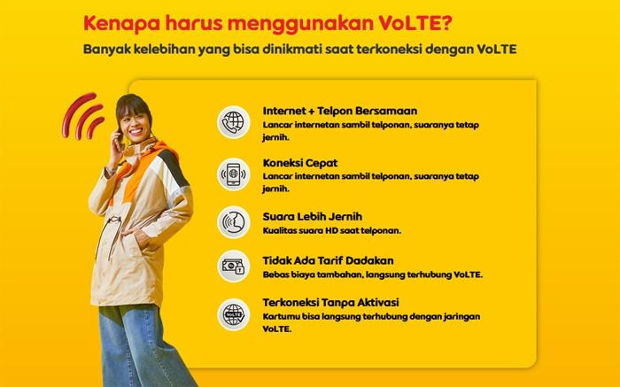 Indosat Ooredoo VoLTE Fitur