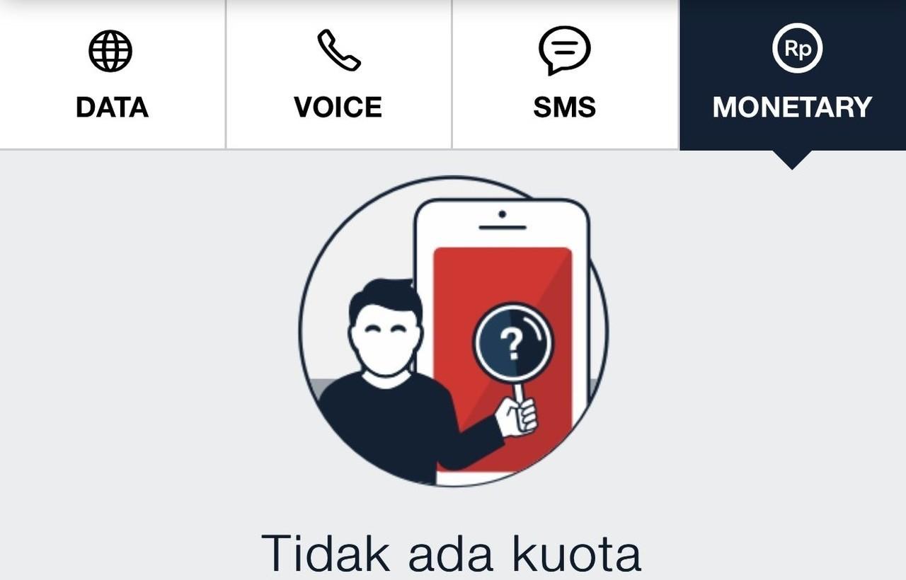 Telkomsel Monetary