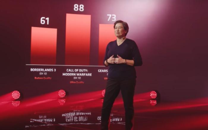 AMD-Radeon-RX-6000-fps-gaming