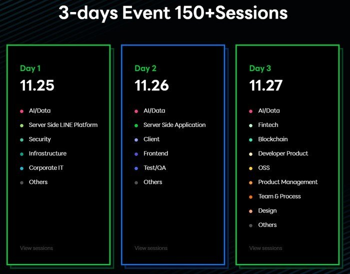 LINE DEVELOPER DAY 2020 Jadwal