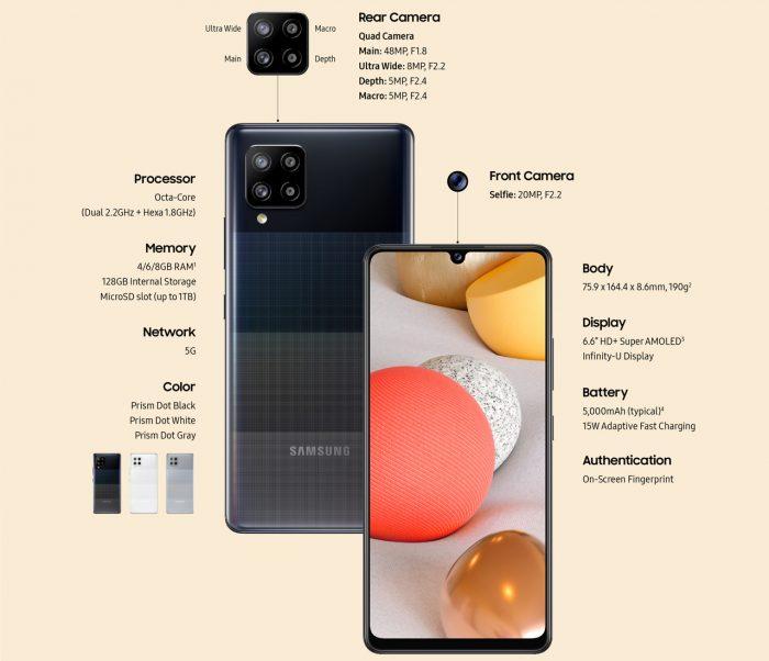 Samsung Galaxy A42 5G Spec