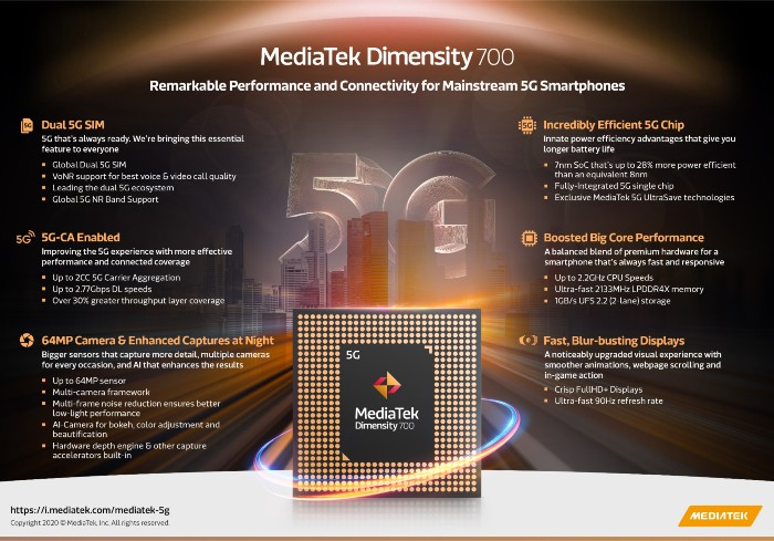 DETIL LAMPIRAN MediaTek-Dimensity-700-Infographic