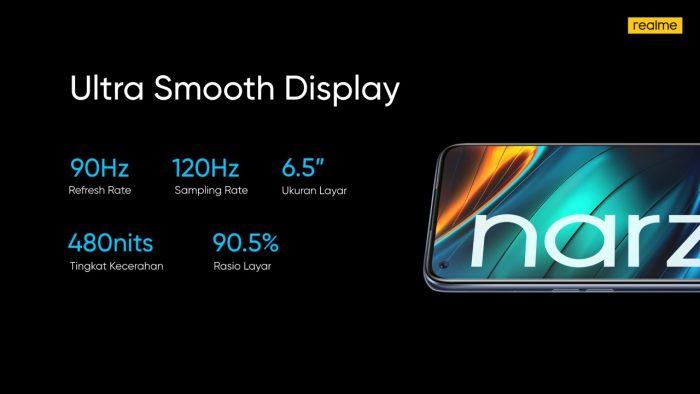 Kelebihan dan Kekurangan realme narzo 20 Pro layar