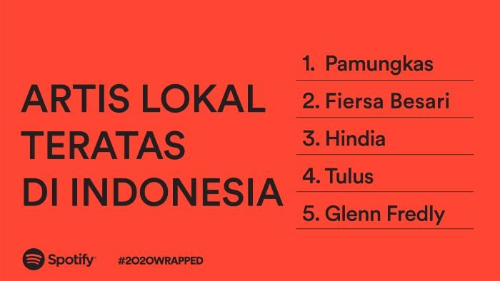 2020Wrapped-Artis-Lokal-Teratas-di-Indonesia.