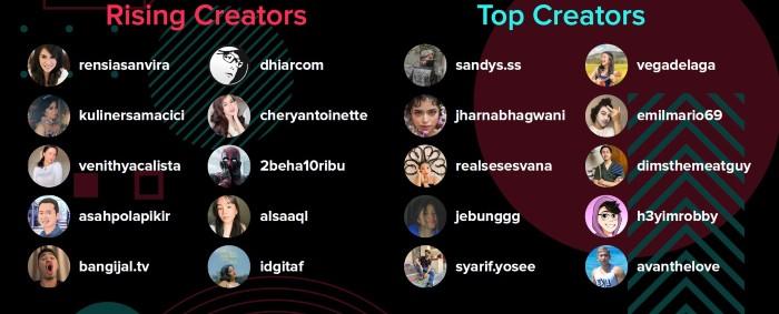 Rising-Creators-dan-Top-Creators-TikTok-2020.