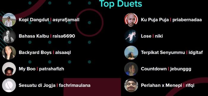 Top-Duets-TikTok-2020