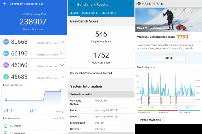Review Samsung Galaxy M51 Benchmark