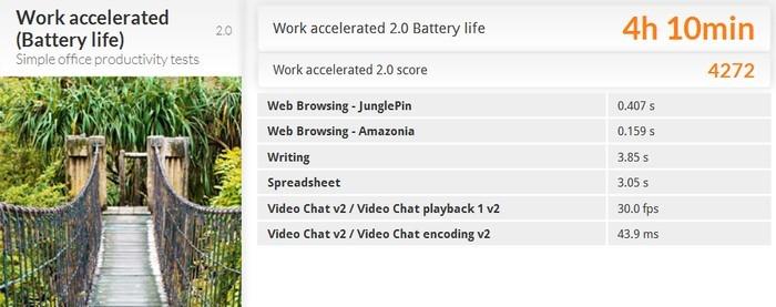 Tes Baterai HP ProBook 445 G7