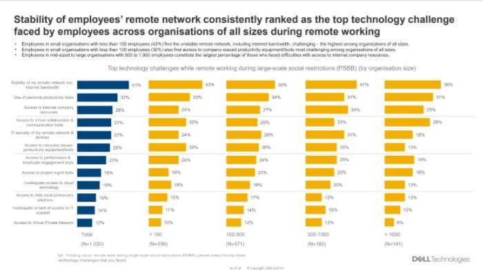 Jaringan-Internet-Jadi-Tantangan-Besar