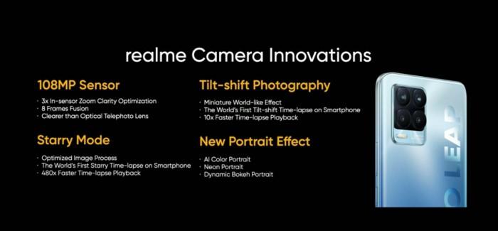 realme-camera-innovation-108MP-Summary