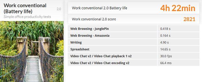 HP ProBook x360 435 G7 PCMark Baterai