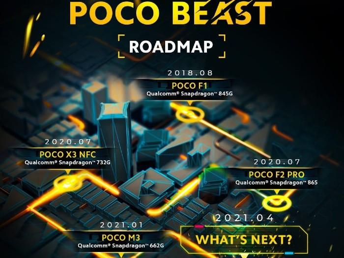 POCO-Beast-Roadmap