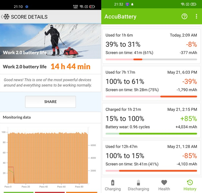 OPPO A74 Battery Benchmark Fusion