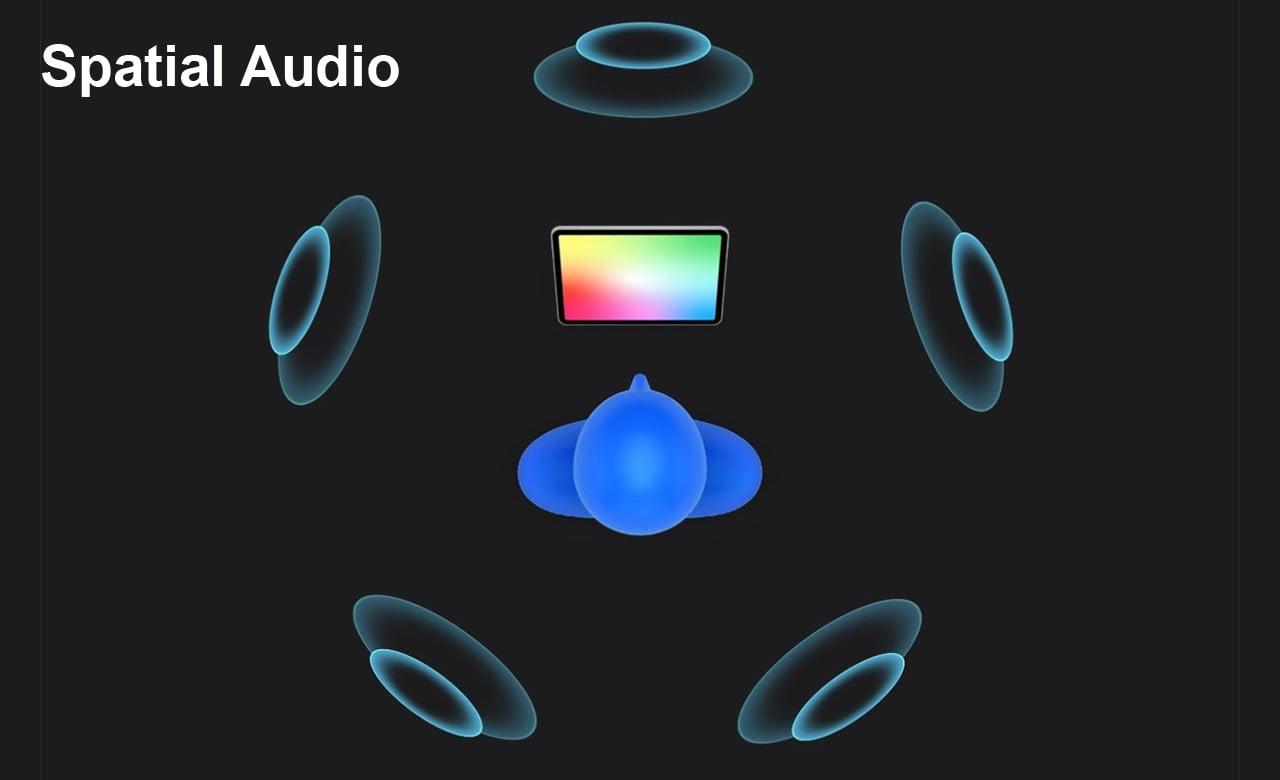 Spatial Audio Feature