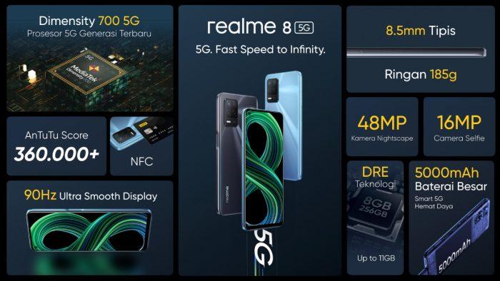 realme 8 5G All Spec