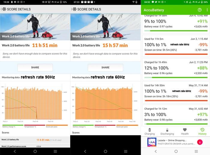 vivo V21 5G Battery Benchmark