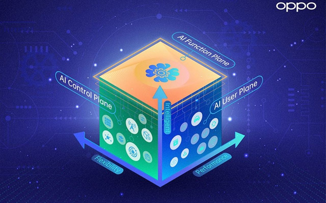 6G-AI-Cube-Intelligent-Networking-OPPO-Feature