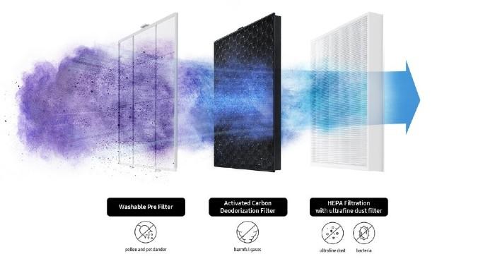 Samsung-Air-Purifier-AX60-2
