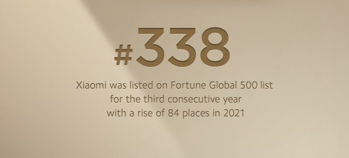 Fortune-Global-500-Announcement-338