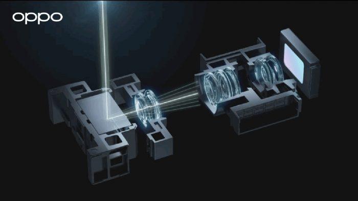 OPPO Optical Zoom 2021